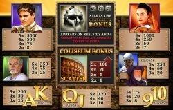 Auszahlungstablle des kostenlosen Casino-Spielautomaten Gladiator