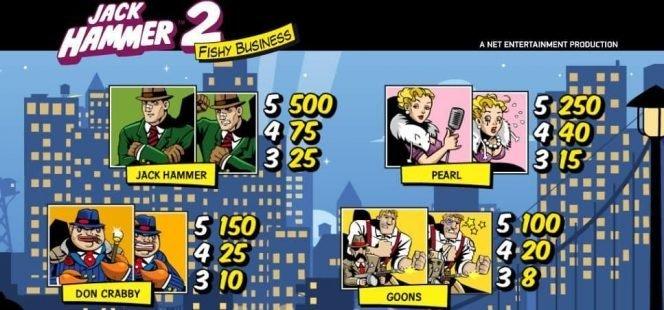 Online-Casino-Spielautomat Jack Hammer 2