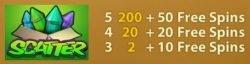 Scatter-Symbol des kostenlosen Online-Spielautomaten Wild Rockets