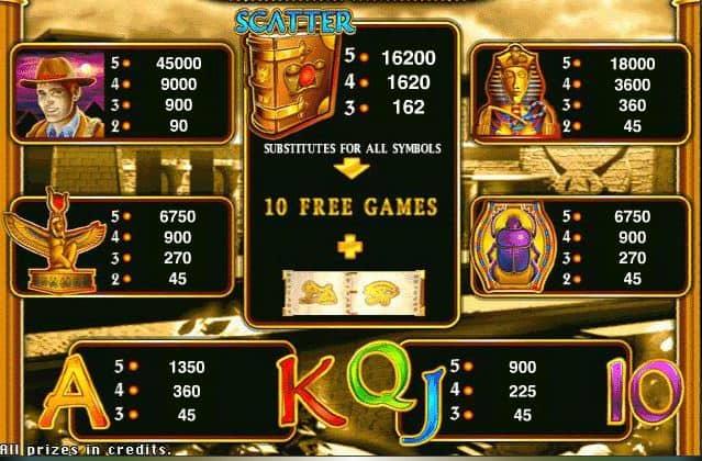 Auszahlungstabelle des kostenlosen Online-Spielautomaten Book of Ra
