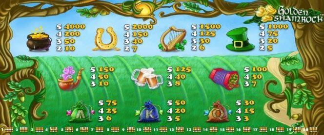 Kostenloser Online-Spielautomat Golden Shamrock ohne Einzahlung