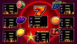 Auszahlungstabelle des kostenlosen Online-Casino-Spielautomaten Sizzling Hot Deluxe