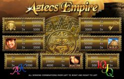 Kostenloser Casino-Spielautomat Aztecs Empire