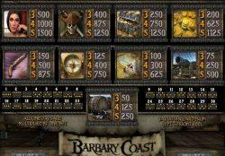 Auszahlungstabelle des kostenlosen Online-Spielautomaten Barbary Coast