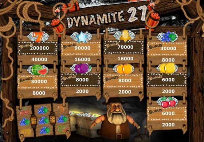 Auszahlungstabelle des kostenlosen Online-Spielautomat Dynamite 27