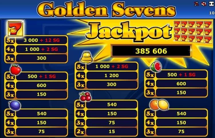 Auszahlungstabelle von Golden Sevens