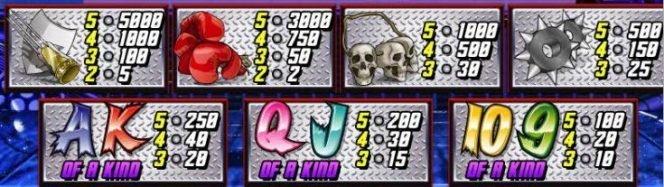 Kostenloses Online-Automatenspiel Street Fighter II ohne Einzahlung
