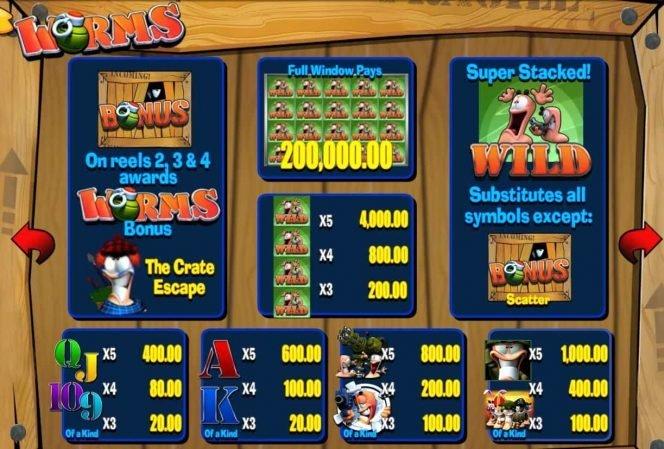 Auszahlungstabelle des kostenlosen Online-Casino-Automatenspiel Worms