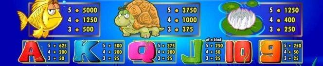 Kostenloser Online-Casino-Spielautomat Frogs'n Flies