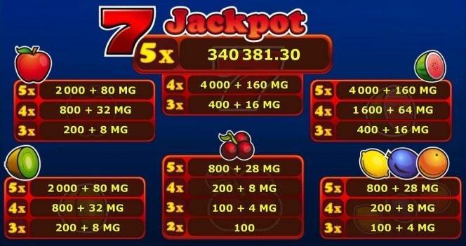 Auszahlungstabelle des kostenlosen Online-Casino-Spielautomaten Fruits and Sevens