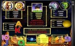Auszahlungstabelle des kostenlosen Online-Spielautomaten Golden Planet ohne Einzahlung