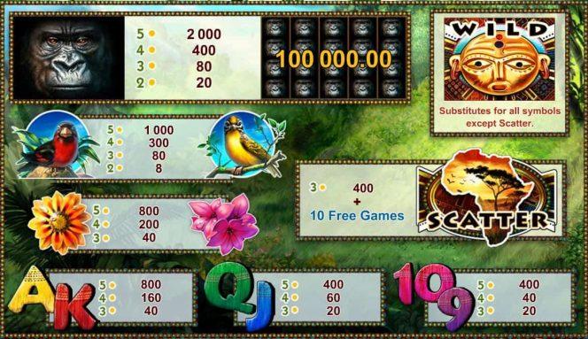Kostenloser Online-Casino-Spielautomat Gorilla ohne Einzahlung