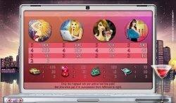 Auszahlungstabelle des kostenlosen Casino-Spielautomaten Hot City