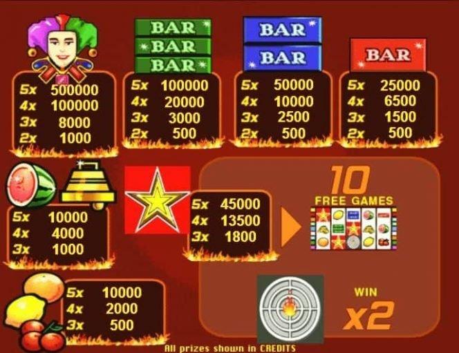 Kostenloser Online-Casino-Spielautomat Hot Target