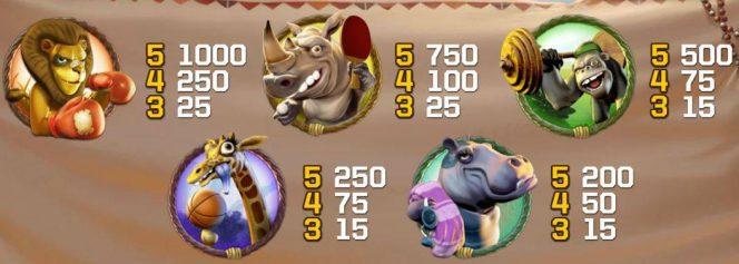 Kostenloser Casino-Spielautomat Jungle Games ohne Einzahlung