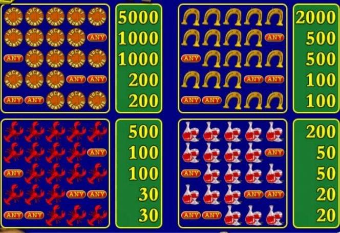 Auszahlungstabelle des kostenlosen Casino-Spielautomaten Lucky Haunter