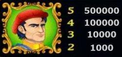 Wild-Symbol des kostenlosen Spielautomaten Marco Polo zum Spaß