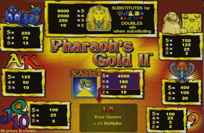 Auszahlungstabelle des kostenlosen Online Spielautomaten Pharaos Gold II