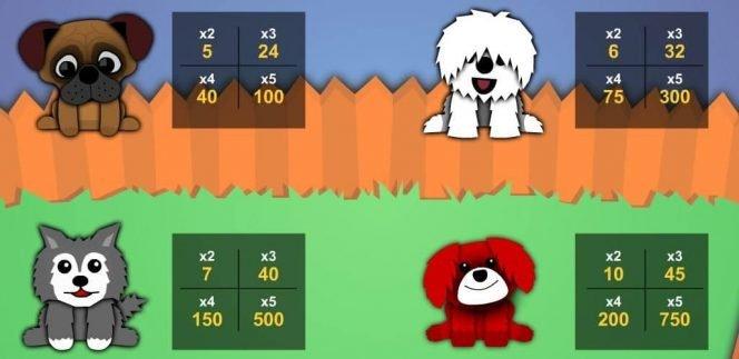 Auszahlungstabelle des kostenlosen Online-Spielautomaten Puppy Payday