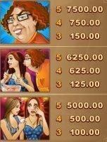 Online-Casino-Automatenspiel Rhyming Reels: Georgie Porgie