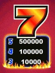 """Das Symbol der """"7"""" des Casino-Spielautomaten Sizzling Hot"""