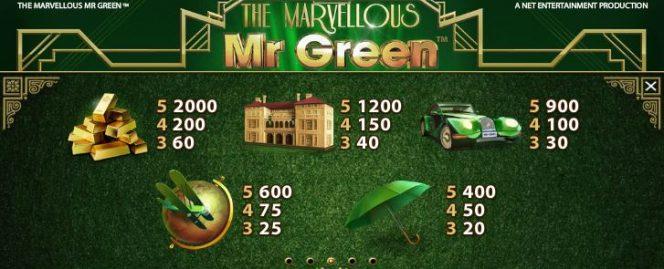 Auszahlungstabelle des kostenlosen Online-Spielautomaten The Marvellous Mr. Green