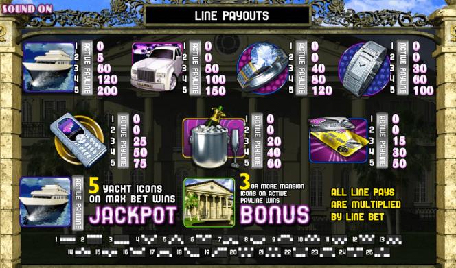Auszahlungstabelle des Casino-Spielautomaten The Glam Live