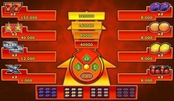 Auszahlungstabelle der kostenlosen Spielautomaten Hot Chance