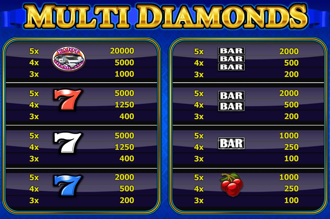 tipps beim lotto spielen