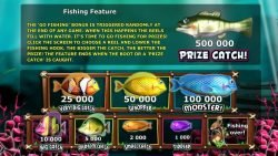 Online-Spielautomat Big Catch