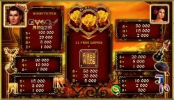 Spielautomat Flamenco Roses-Auszahlungstabelle