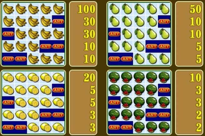 Auszahlungstabelle des kostenlosen Spielautomaten Fruit Cocktail 2