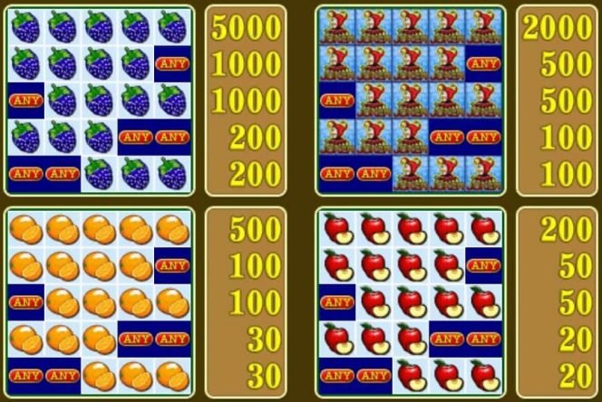 Auszahlungstabelle des Online-Spielautomaten Fruit Cocktail zum Spaß