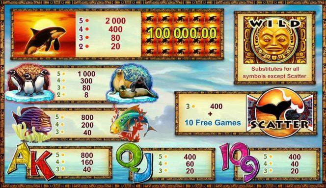 Kostenloser Online-Casino-Spielautomat Orca zum Spaß