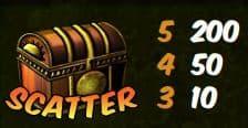 Scatter-Symbol des Online-Spielautomaten Relic Raiders