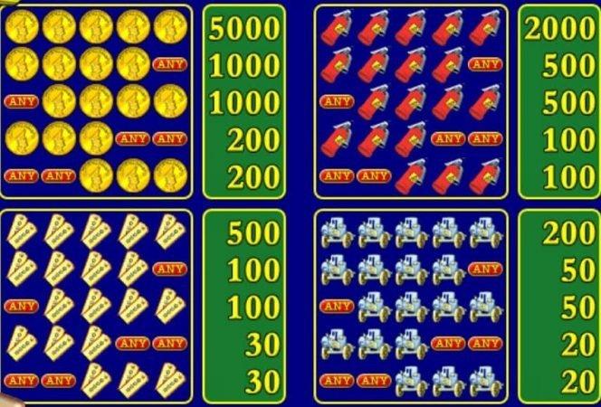 Auszahlungstabelle des Online-Spielautomaten Resident ohne Registrierung