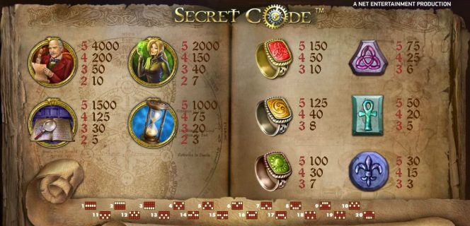 Online-Casino-Spielautomat Secret Code