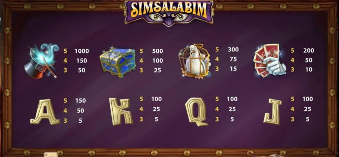 Kostenloser Online-Spielautomat Simsalabim: Auszahlungstabelle