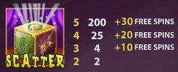 Scatter-Symbol des kostenlosen Online-Spielautomaten Simsalabim