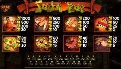 Auszahlungstabelle des kostenlosen Spielautomaten Sushi Bar