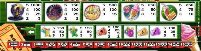 Kostenloser Online-Casino-Spielautomat Thrill Spin