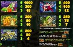 Kostenloser Online-Casino-Spielautomat Cashapillar