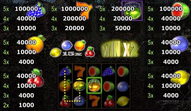 Kostenloser Casino-Spielautomat Halloween King-Auszahlungtabelle
