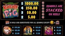 Auszahlungstabelle des Online-Spielautomaten Karate Pig