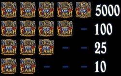 Kostenloser Online-Spielautomat Kings of Cash zum Spaß