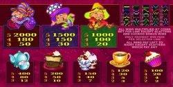 Online-Spielautomat Mad Hatter ohne Download: Auszahlungen