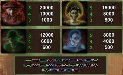 Bild vom kostenlosen Online-Spielautomaten Phantom Cash