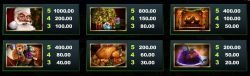 Auszahlungstabelle I des kostenlosen Online-Spielautomaten Secret Santa