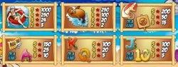 Auszahlungen des Online-Spielautomaten Shaaark! Super Bet