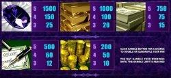 Auszahlungstabelle des Online-Casino-Spielautomaten Break da Bank Again